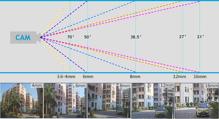 Securiy Network CCTV Camera 1.0MP IR Color ONVIF H.264 PIR ...