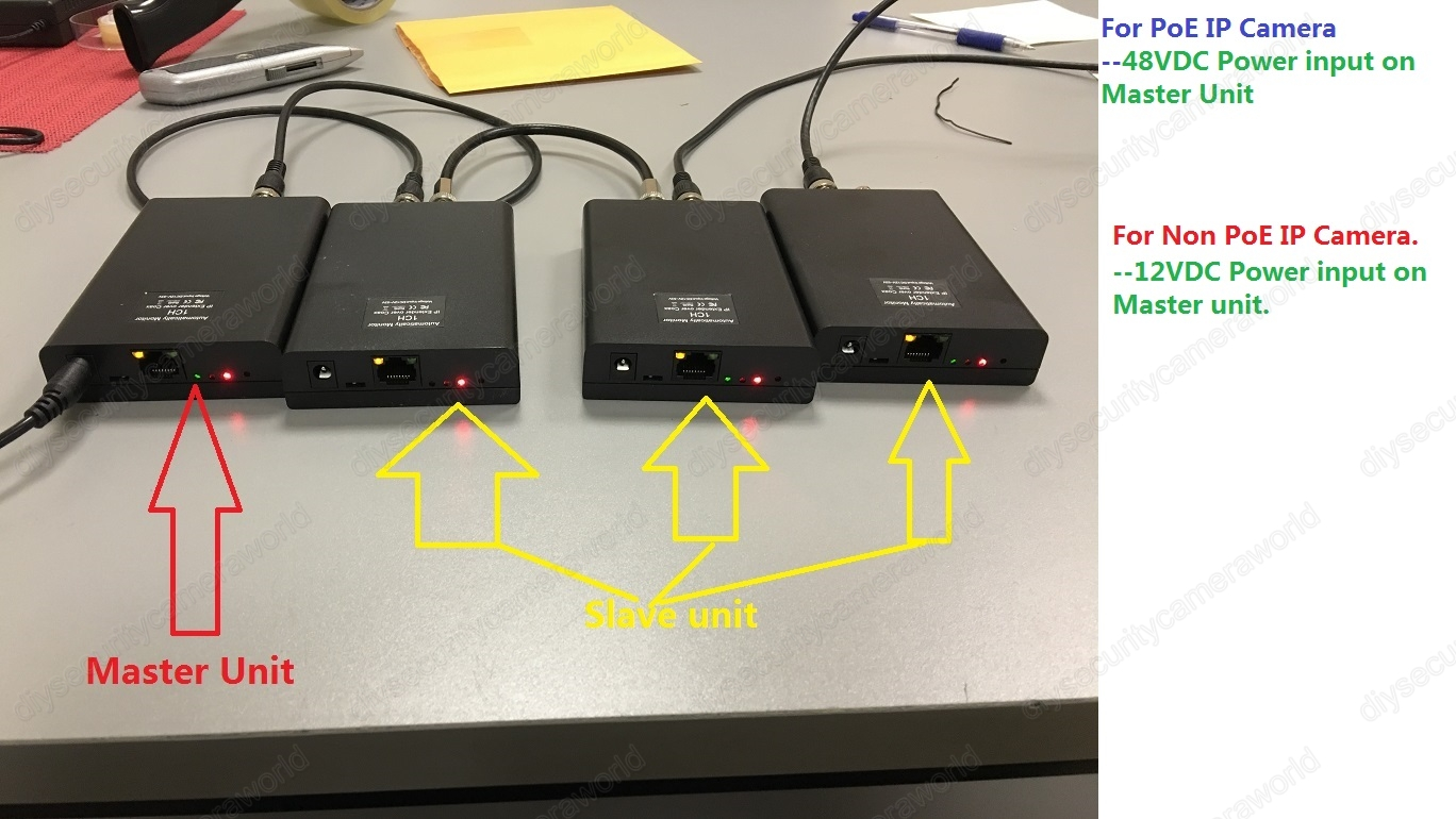 Ethernet Over Coax Converter And Power Over Coax For Hd Ip